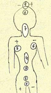 chakry1