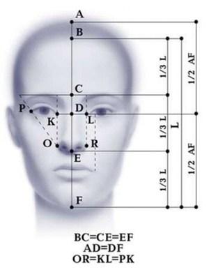 read-face